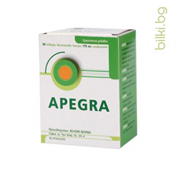апегра,капсули
