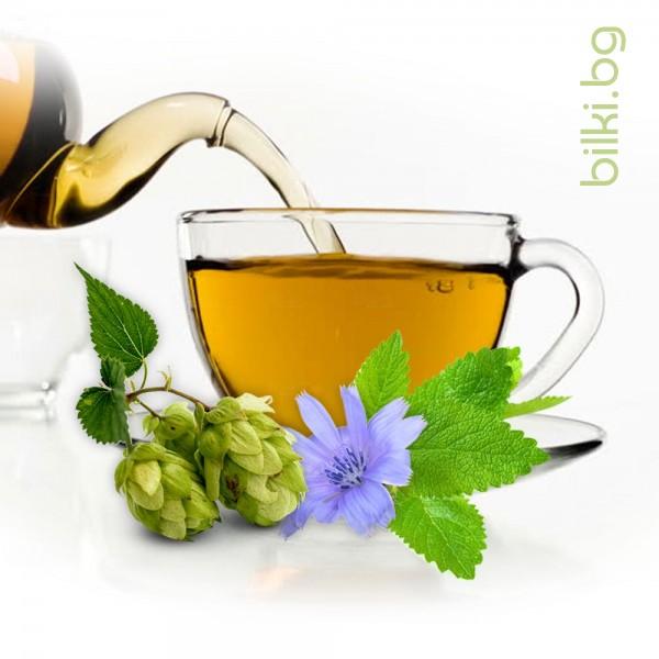 детокс чай цена, детокс чай за отслабване, билки за прочистване на черния дроб