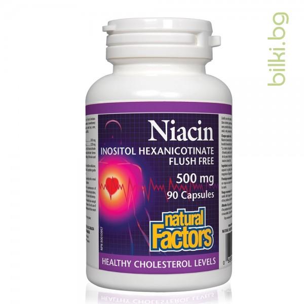ниацин, Инозитол, Хексаникотинат, витамин b3, ниацин цена, ниацин депресия, ниацин ампули, ниацин таблетки цена, метаболизъм, въглехидрати, мазнини, протеини