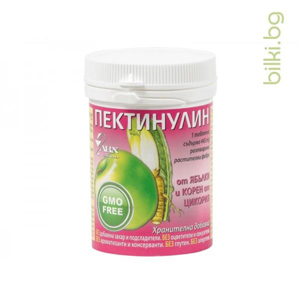 пектинулин, таблетки,пектин, отслабване, пектинулин