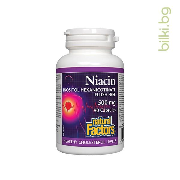 ниацин, инозитол, хексаникотинат, витамин b3