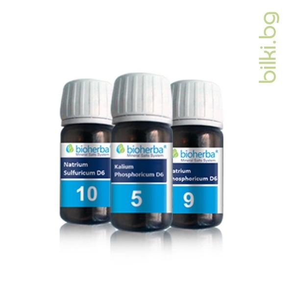за отслабване, шуслерови соли 5, шуслерови соли 9, шуслерови соли 10, отслабване