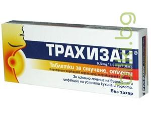 ТРАХИЗАН - възпаления в устната кухина и гърлото