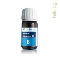 шуслерова сол, сол №8, natrium chloratum d6, натриум хлоратум