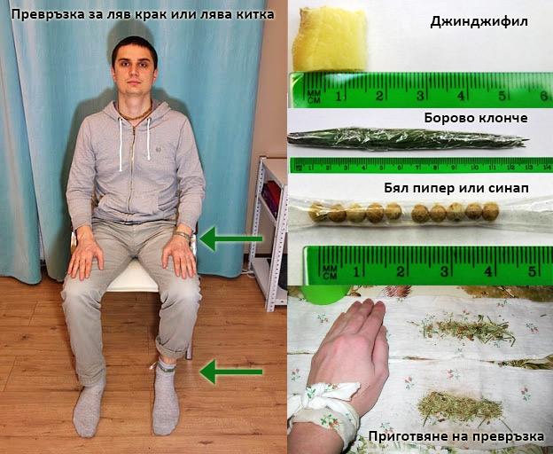 Начини на поставяне на билкова превръзка, китка, глезен
